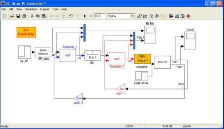 DC Drive PI Controller