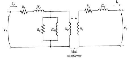 Ideal Transformator